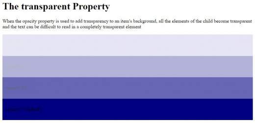 CSS Opacity fig2